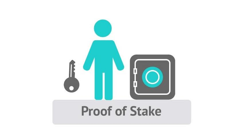 Proof of Stake Nedir? Yeni Madencilik Alternatifi